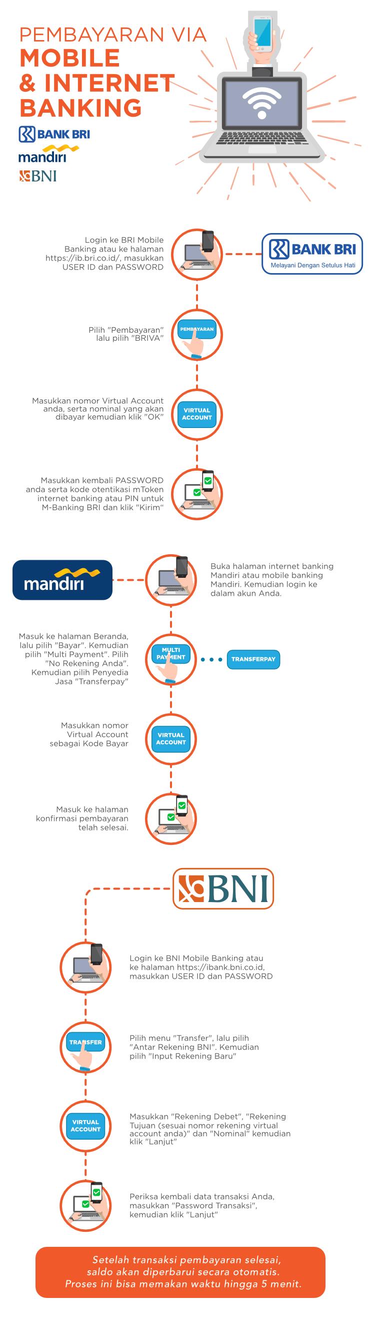 Pembayaran Via Mobile & Internet Banking BRI, Mandiri dan BNI
