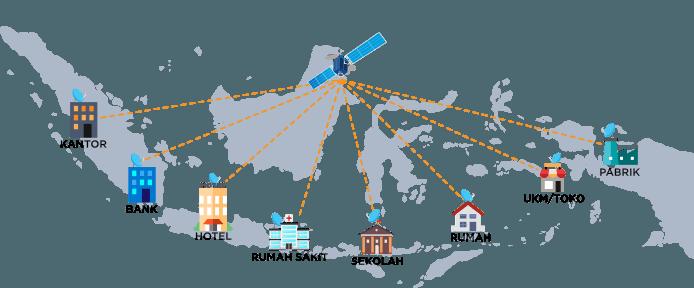 ubiqu untuk semua di seluruh indonesia